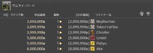 FF14ワールド間テレポ 転売ぼーい進捗③ 5/31